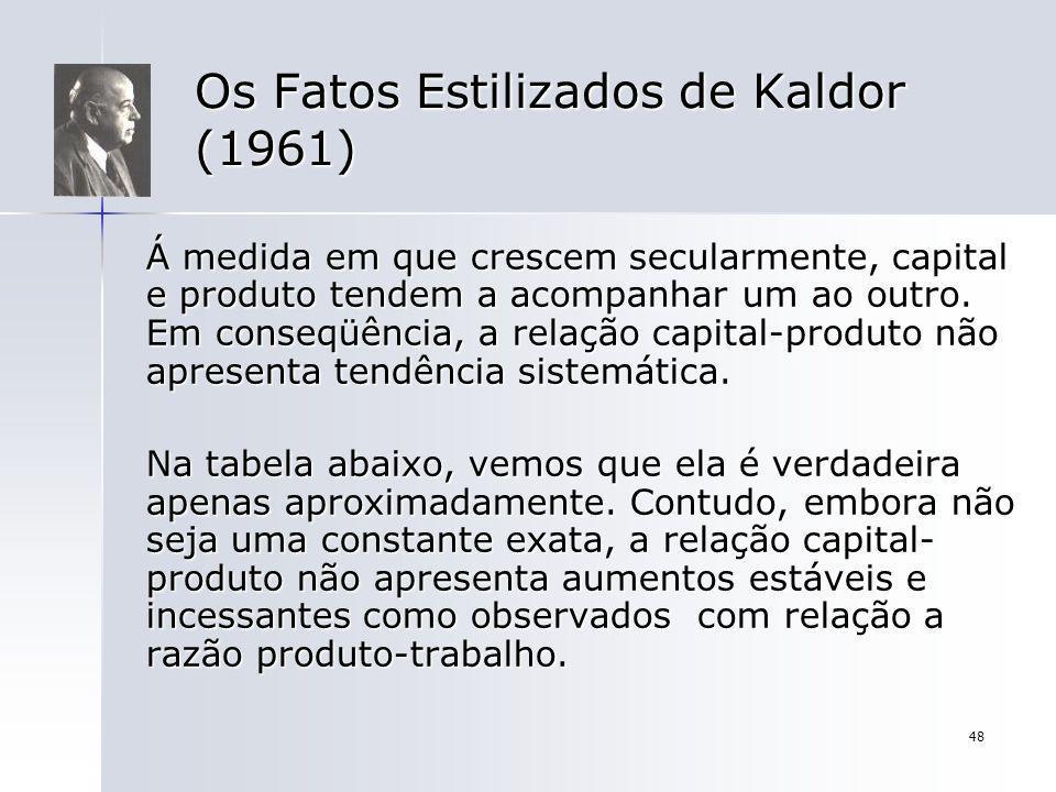 48 Os Fatos Estilizados de Kaldor (1961) Á medida em que crescem secularmente, capital e produto tendem a acompanhar um ao outro. Em conseqüência, a r