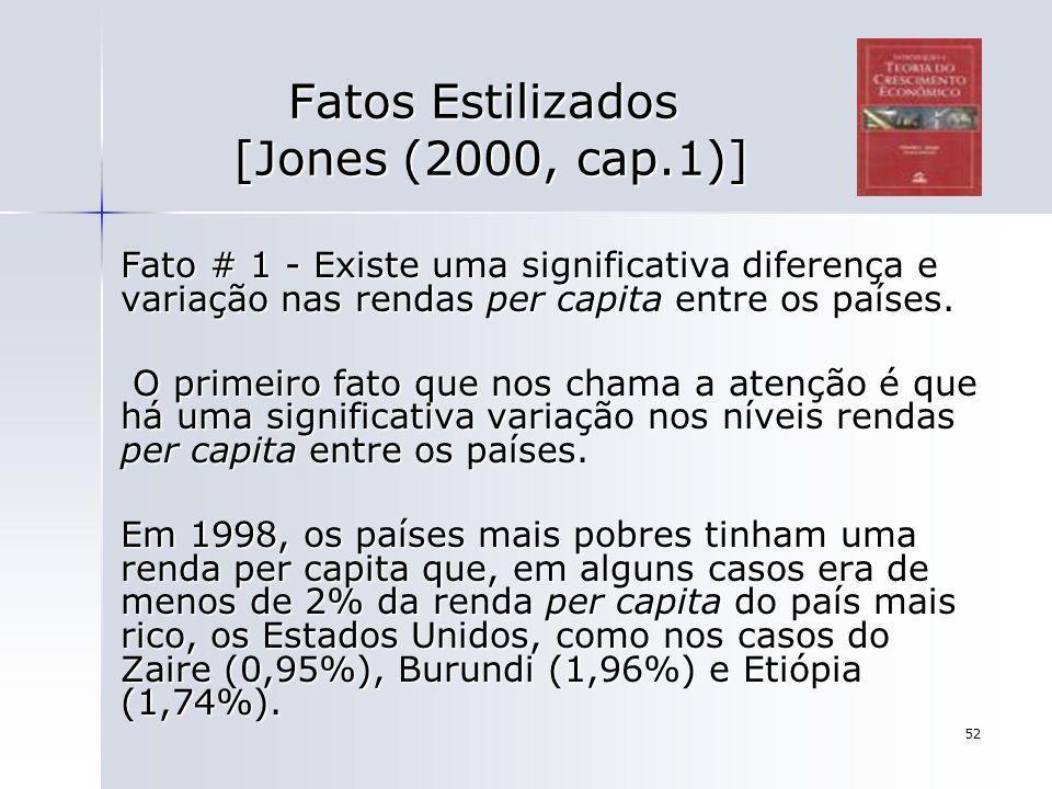 52 Fatos Estilizados [Jones (2000, cap.1)] Fato # 1 - Existe uma significativa diferença e variação nas rendas per capita entre os países. O primeiro