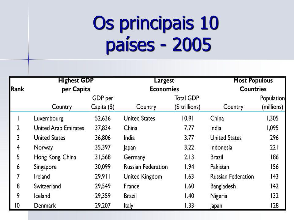 56 Os principais 10 países - 2005