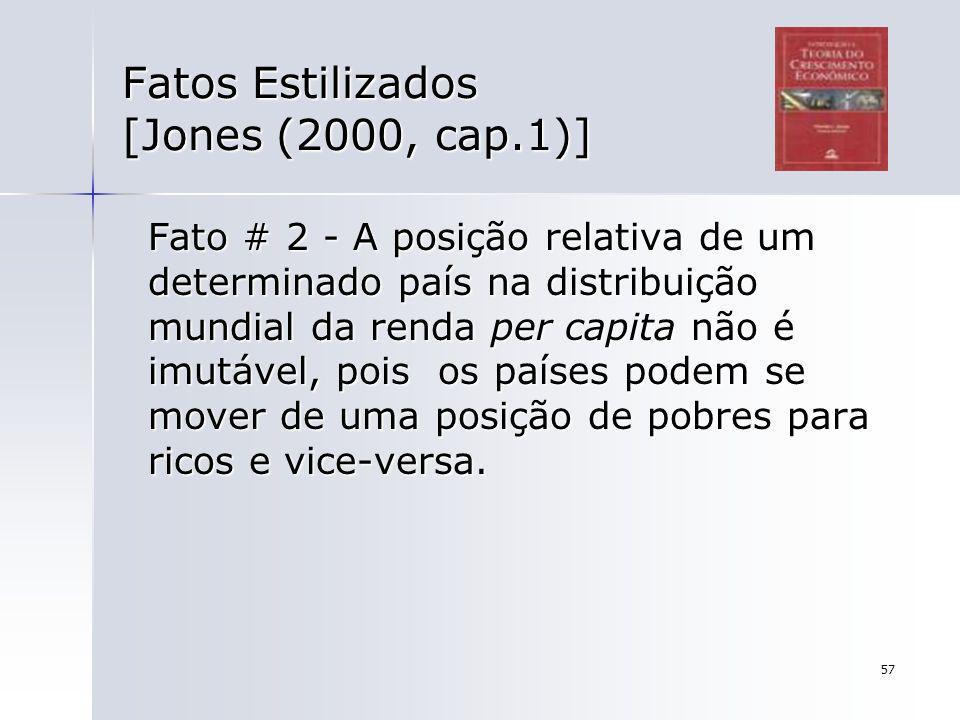 57 Fatos Estilizados [Jones (2000, cap.1)] Fato # 2 - A posição relativa de um determinado país na distribuição mundial da renda per capita não é imut