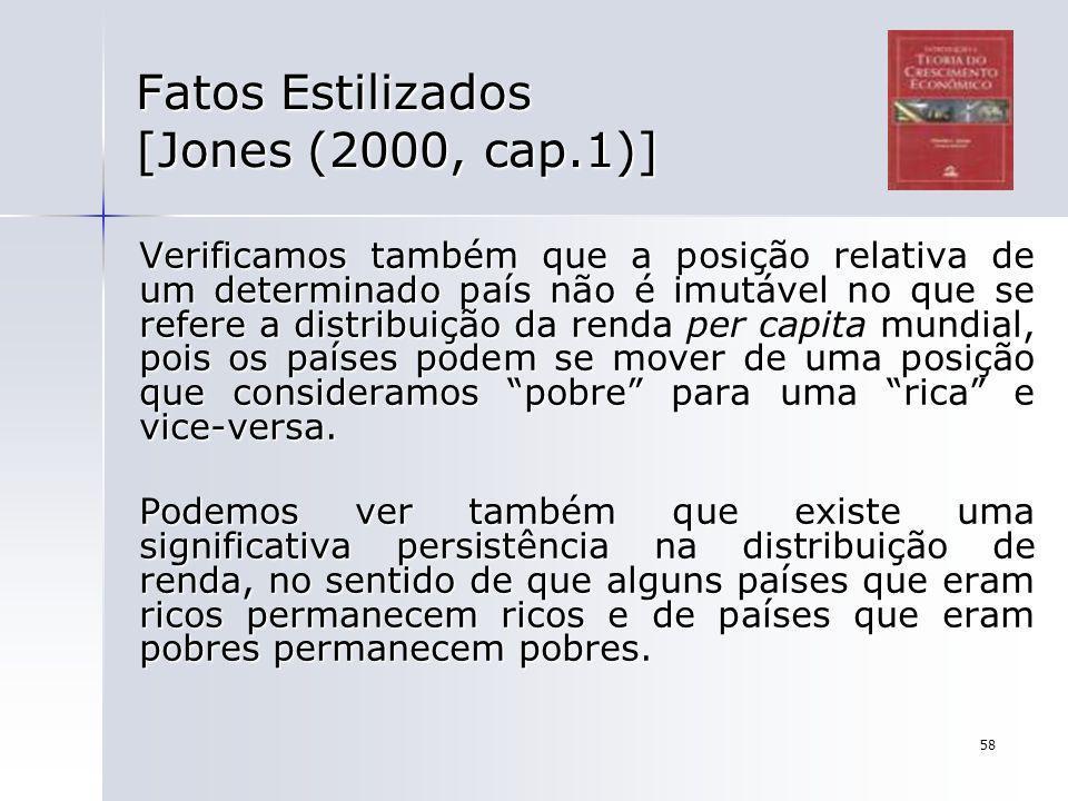 58 Fatos Estilizados [Jones (2000, cap.1)] Verificamos também que a posição relativa de um determinado país não é imutável no que se refere a distribu