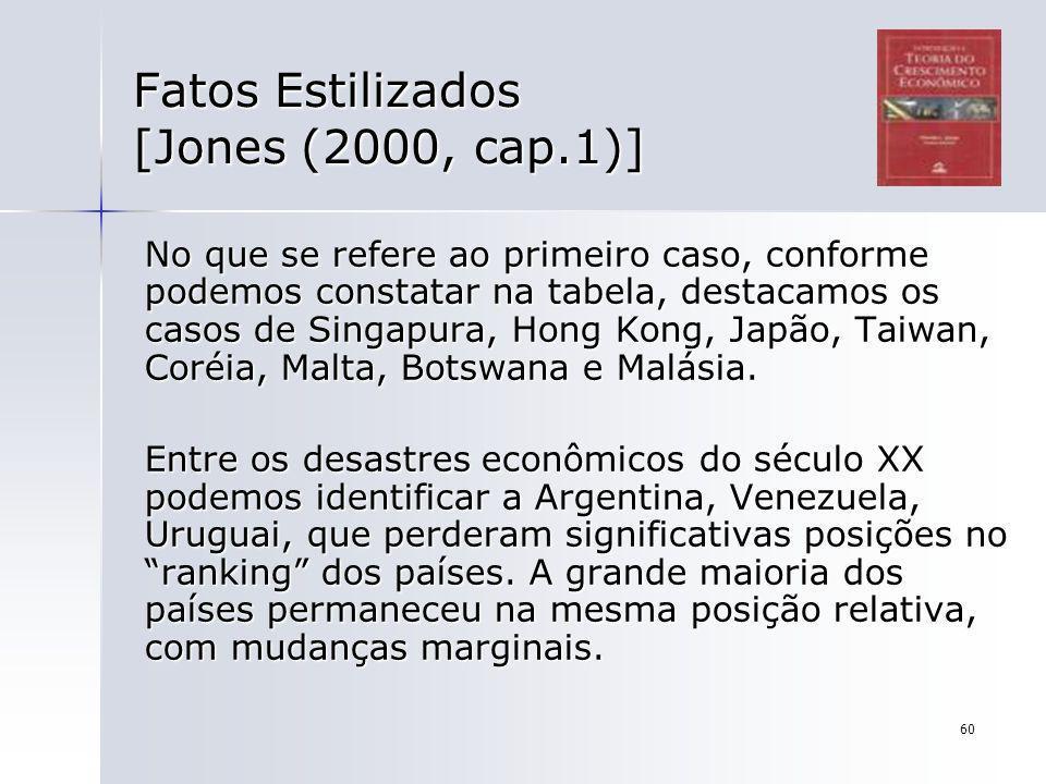 60 Fatos Estilizados [Jones (2000, cap.1)] No que se refere ao primeiro caso, conforme podemos constatar na tabela, destacamos os casos de Singapura,
