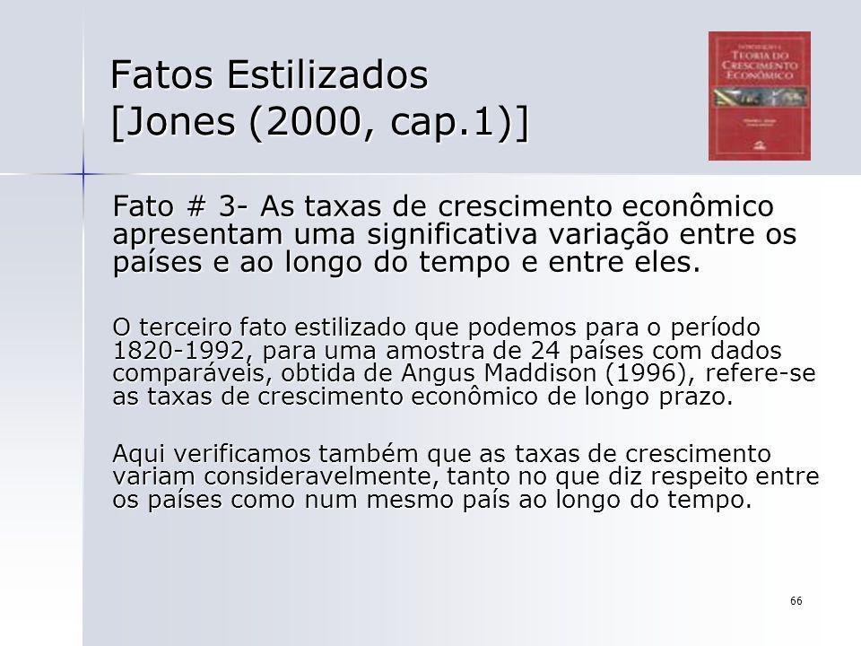 66 Fatos Estilizados [Jones (2000, cap.1)] Fato # 3- As taxas de crescimento econômico apresentam uma significativa variação entre os países e ao long