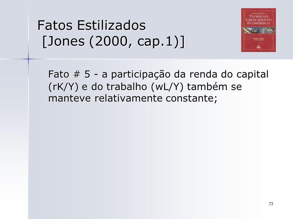 73 Fatos Estilizados [Jones (2000, cap.1)] Fato # 5 - a participação da renda do capital (rK/Y) e do trabalho (wL/Y) também se manteve relativamente c