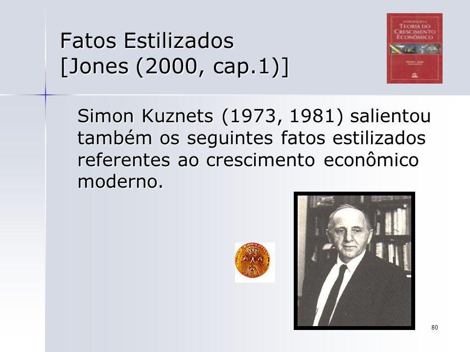 80 Fatos Estilizados [Jones (2000, cap.1)] Simon Kuznets (1973, 1981) salientou também os seguintes fatos estilizados referentes ao crescimento econôm