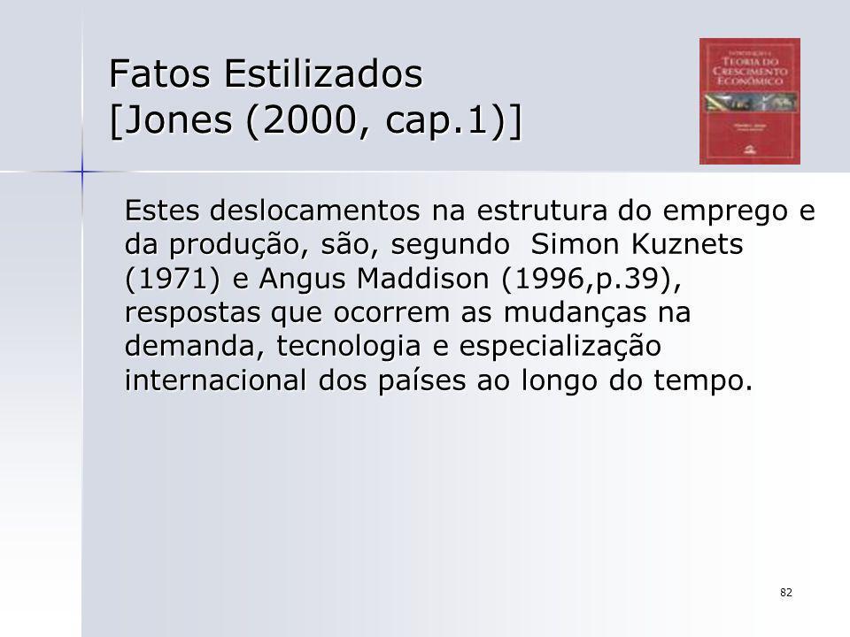 82 Fatos Estilizados [Jones (2000, cap.1)] Estes deslocamentos na estrutura do emprego e da produção, são, segundo Simon Kuznets (1971) e Angus Maddis