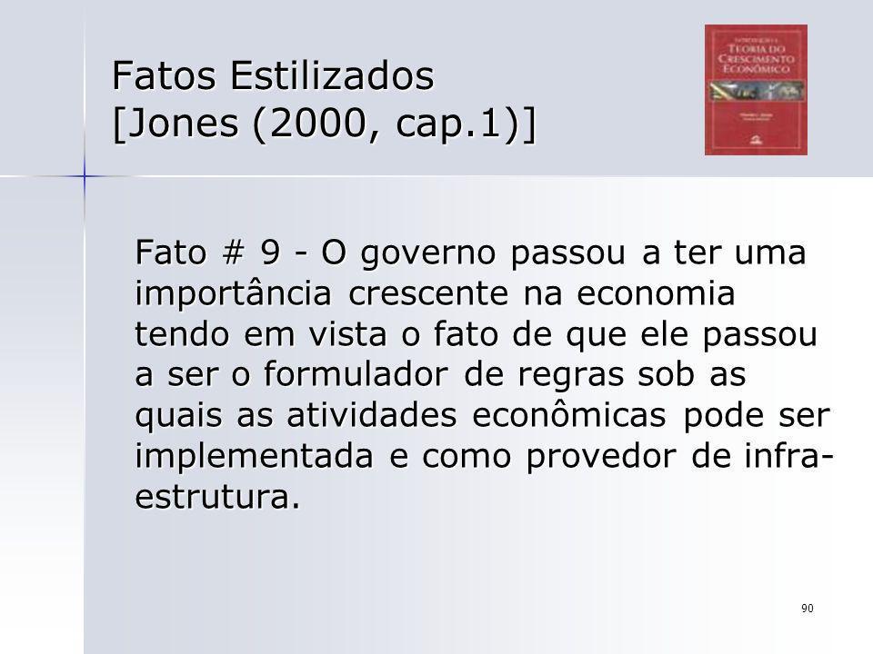 90 Fatos Estilizados [Jones (2000, cap.1)] Fato # 9 - O governo passou a ter uma importância crescente na economia tendo em vista o fato de que ele pa