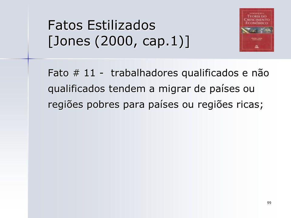 99 Fatos Estilizados [Jones (2000, cap.1)] Fato # 11 - trabalhadores qualificados e não qualificados tendem a migrar de países ou regiões pobres para