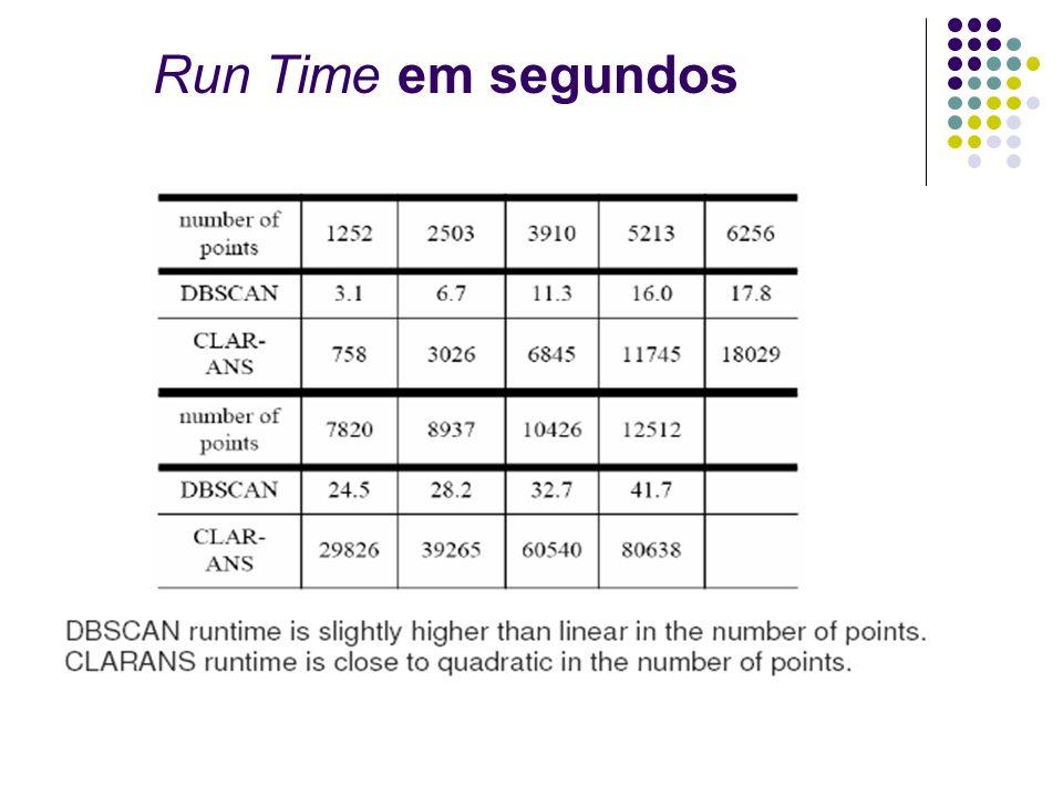 Run Time em segundos