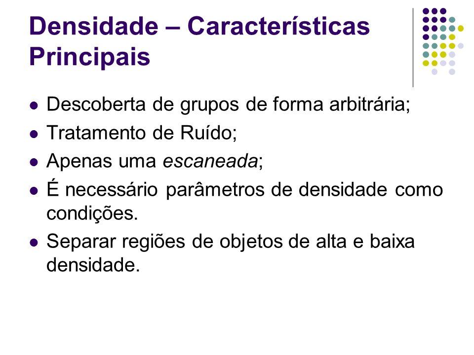 Densidade – Características Principais Descoberta de grupos de forma arbitrária; Tratamento de Ruído; Apenas uma escaneada; É necessário parâmetros de