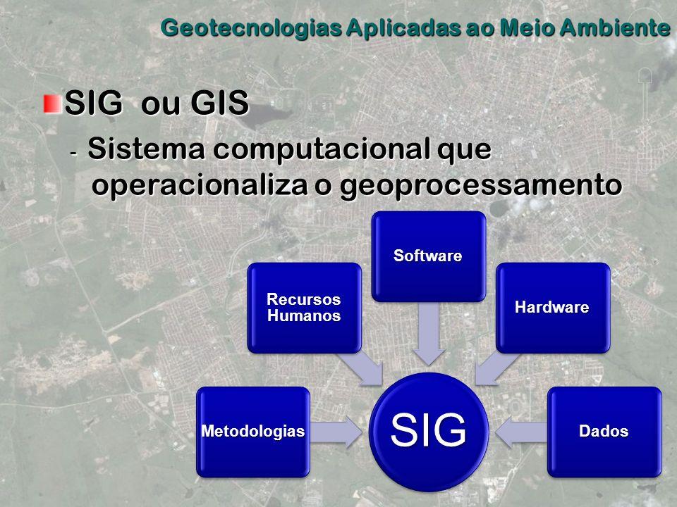 SIG ou GIS - Sistema computacional que operacionaliza o geoprocessamento SIG Metodologias Recursos Humanos Software Hardware Dados