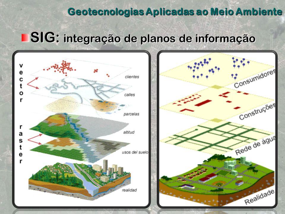 Geotecnologias Aplicadas ao Meio Ambiente SIG: integração de planos de informação