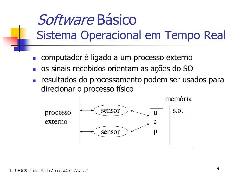 II - UFRGS- Profa. Maria Aparecida C. Livi v.2 9 Software Básico Sistema Operacional em Tempo Real computador é ligado a um processo externo os sinais