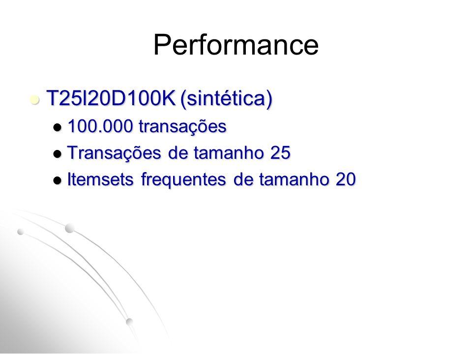 Performance T25l20D100K (sintética) T25l20D100K (sintética) 100.000 transações 100.000 transações Transações de tamanho 25 Transações de tamanho 25 Itemsets frequentes de tamanho 20 Itemsets frequentes de tamanho 20