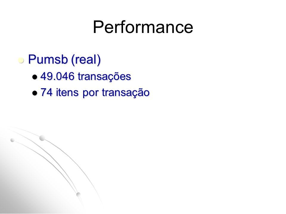 Performance Pumsb (real) Pumsb (real) 49.046 transações 49.046 transações 74 itens por transação 74 itens por transação