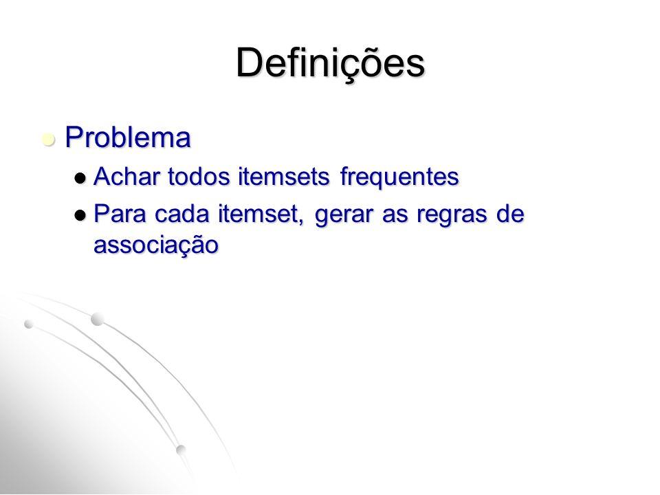Definições Problema Problema Achar todos itemsets frequentes Achar todos itemsets frequentes Para cada itemset, gerar as regras de associação Para cad