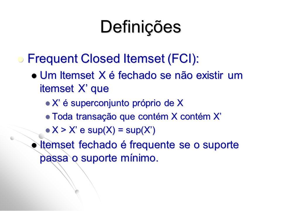 Definições Frequent Closed Itemset (FCI): Frequent Closed Itemset (FCI): Um Itemset X é fechado se não existir um itemset X que Um Itemset X é fechado se não existir um itemset X que X é superconjunto próprio de X X é superconjunto próprio de X Toda transação que contém X contém X Toda transação que contém X contém X X > X e sup(X) = sup(X) X > X e sup(X) = sup(X) Itemset fechado é frequente se o suporte passa o suporte mínimo.