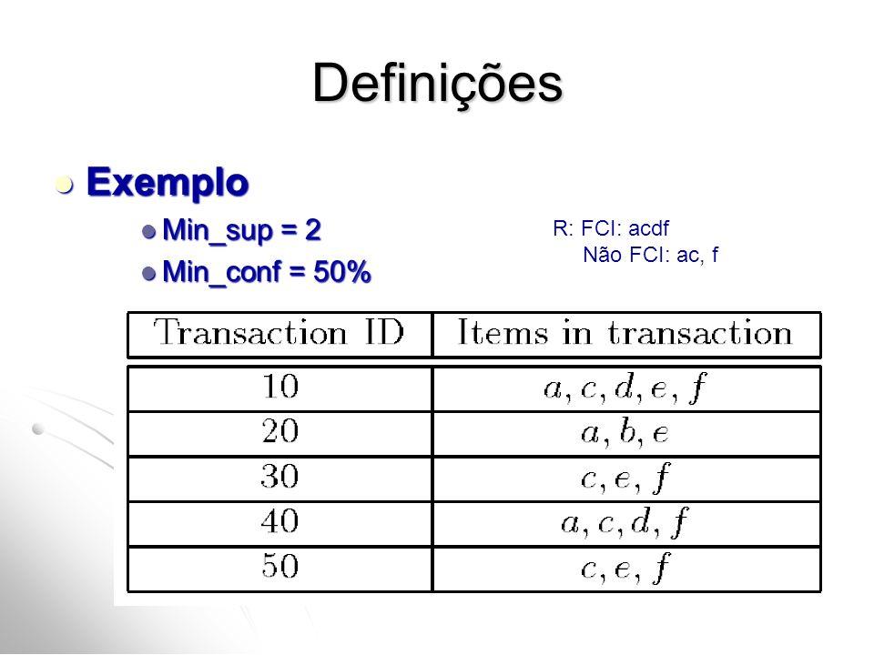 Definições Exemplo Exemplo Min_sup = 2 Min_sup = 2 Min_conf = 50% Min_conf = 50% R: FCI: acdf Não FCI: ac, f