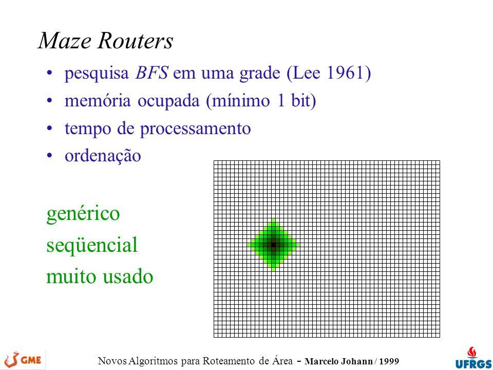 Novos Algoritmos para Roteamento de Área - Marcelo Johann / 1999 Maze Routers pesquisa BFS em uma grade (Lee 1961) memória ocupada (mínimo 1 bit) temp