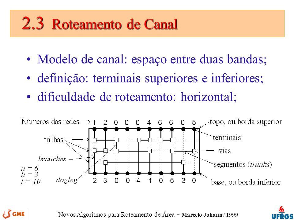 Novos Algoritmos para Roteamento de Área - Marcelo Johann / 1999 Modelo de canal: espaço entre duas bandas; definição: terminais superiores e inferior