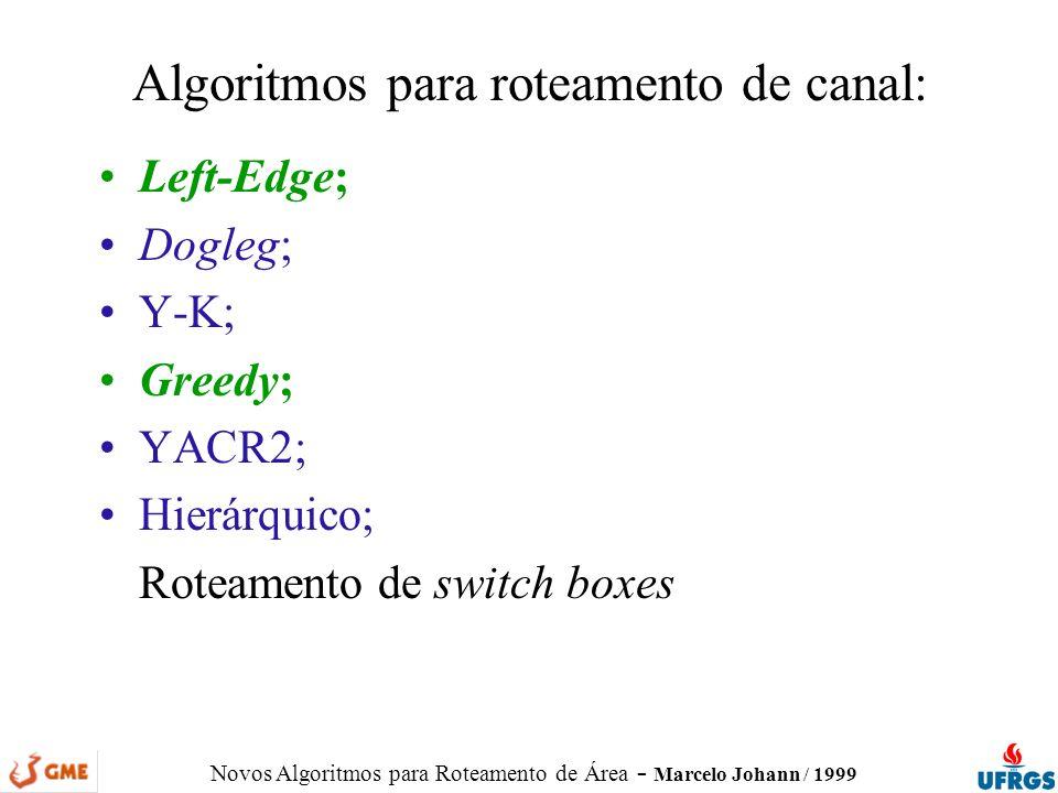 Novos Algoritmos para Roteamento de Área - Marcelo Johann / 1999 Left-Edge; Dogleg; Y-K; Greedy; YACR2; Hierárquico; Roteamento de switch boxes Algori