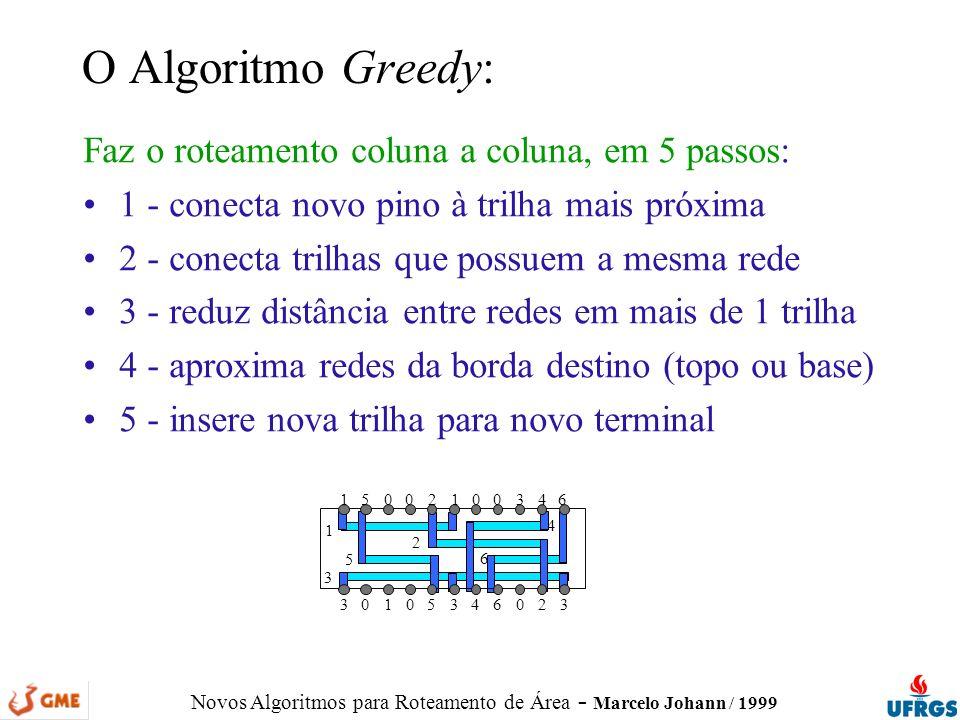 Novos Algoritmos para Roteamento de Área - Marcelo Johann / 1999 1 3 5 2 4 6 Faz o roteamento coluna a coluna, em 5 passos: 1 - conecta novo pino à tr