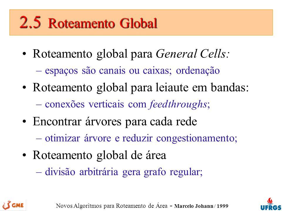 Novos Algoritmos para Roteamento de Área - Marcelo Johann / 1999 Roteamento global para General Cells: –espaços são canais ou caixas; ordenação Roteam