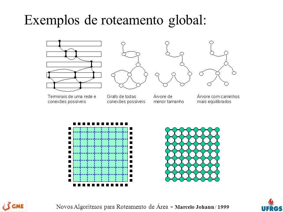 Novos Algoritmos para Roteamento de Área - Marcelo Johann / 1999 Exemplos de roteamento global: