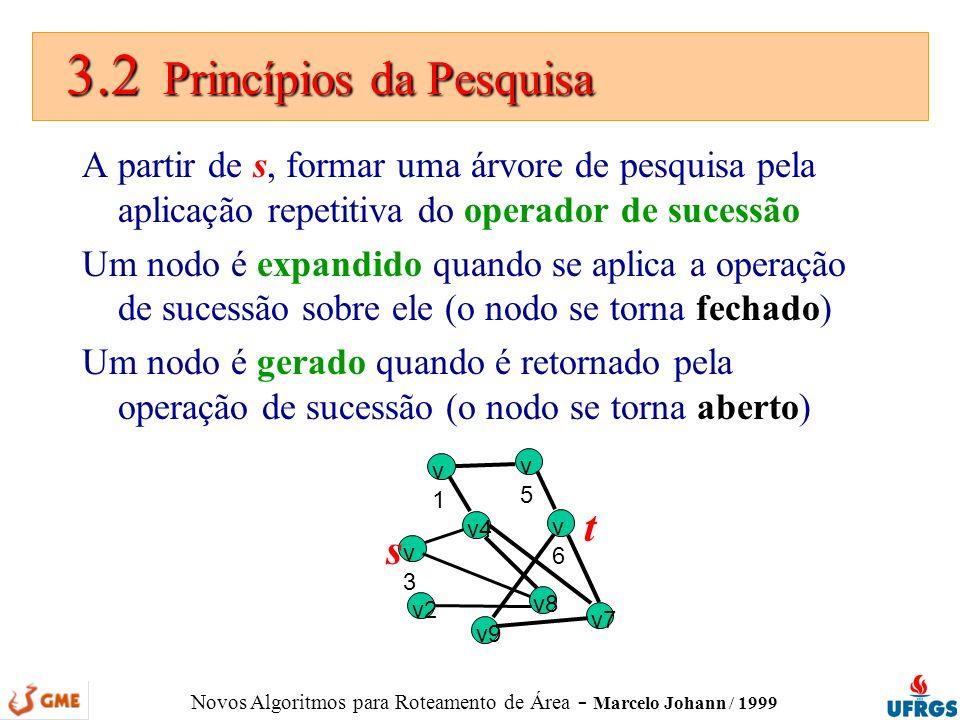 Novos Algoritmos para Roteamento de Área - Marcelo Johann / 1999 3.2 Princípios da Pesquisa 3.2 Princípios da Pesquisa A partir de s, formar uma árvor