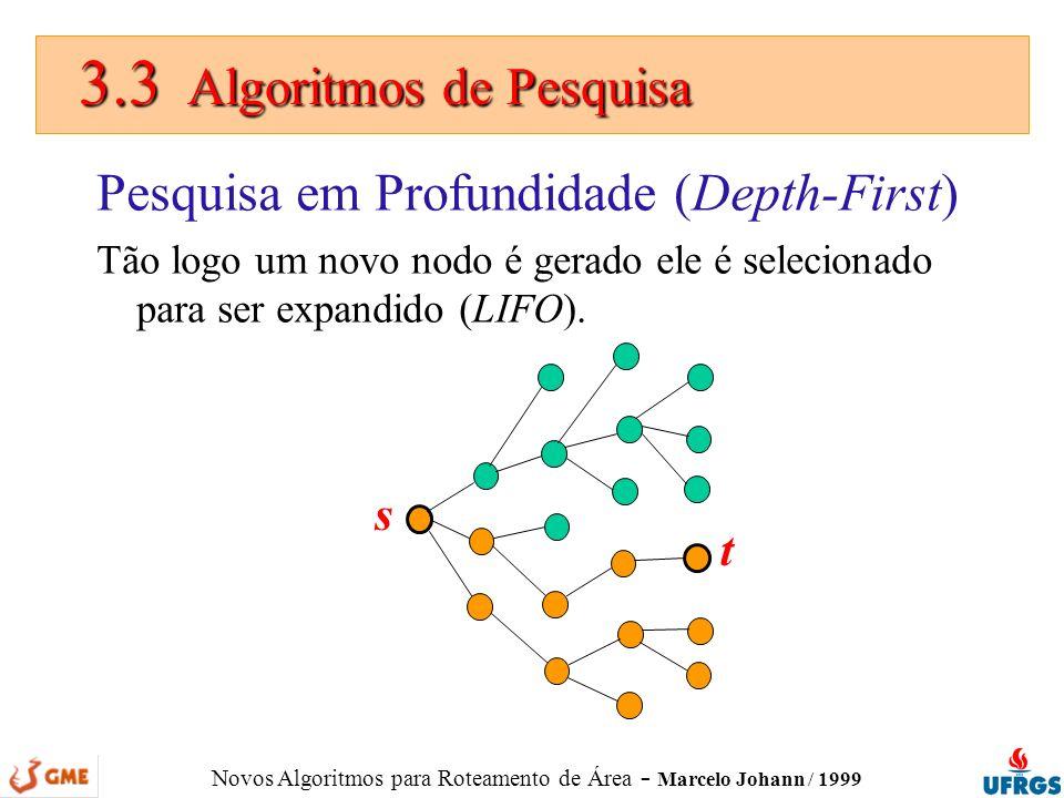 Novos Algoritmos para Roteamento de Área - Marcelo Johann / 1999 3.3 Algoritmos de Pesquisa 3.3 Algoritmos de Pesquisa Pesquisa em Profundidade (Depth