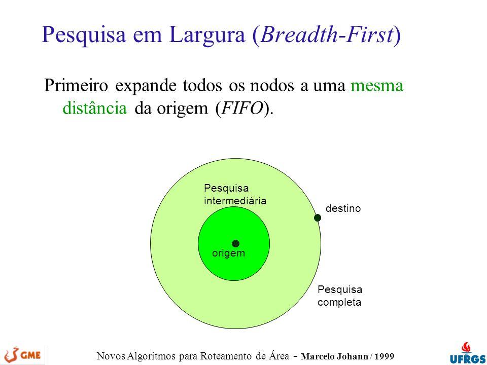 Novos Algoritmos para Roteamento de Área - Marcelo Johann / 1999 Pesquisa em Largura (Breadth-First) Primeiro expande todos os nodos a uma mesma distâ
