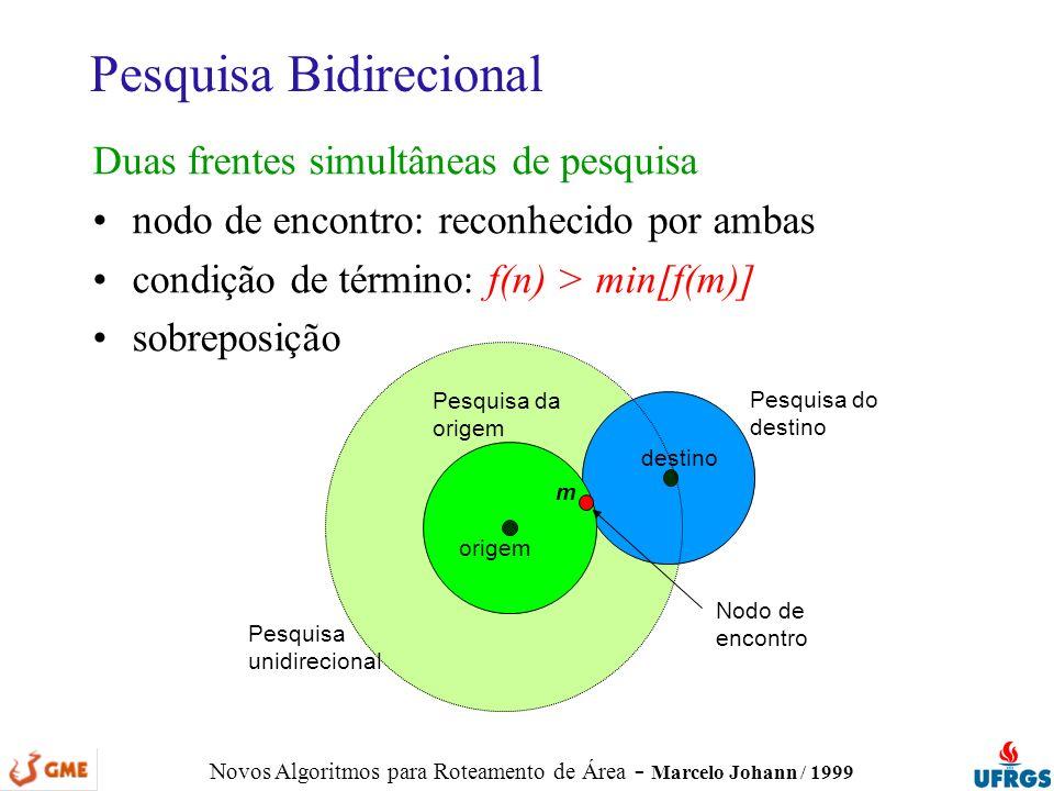 Novos Algoritmos para Roteamento de Área - Marcelo Johann / 1999 Pesquisa Bidirecional Duas frentes simultâneas de pesquisa nodo de encontro: reconhec