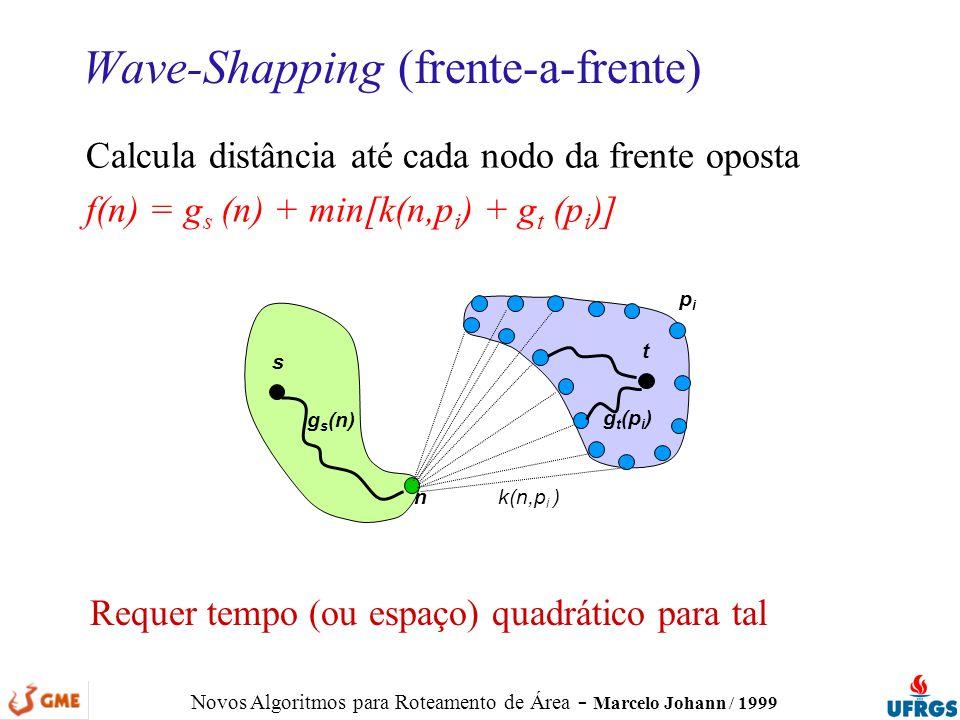 Novos Algoritmos para Roteamento de Área - Marcelo Johann / 1999 Wave-Shapping (frente-a-frente) Calcula distância até cada nodo da frente oposta f(n)