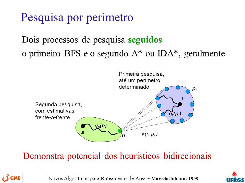Novos Algoritmos para Roteamento de Área - Marcelo Johann / 1999 Pesquisa por perímetro Dois processos de pesquisa seguidos o primeiro BFS e o segundo