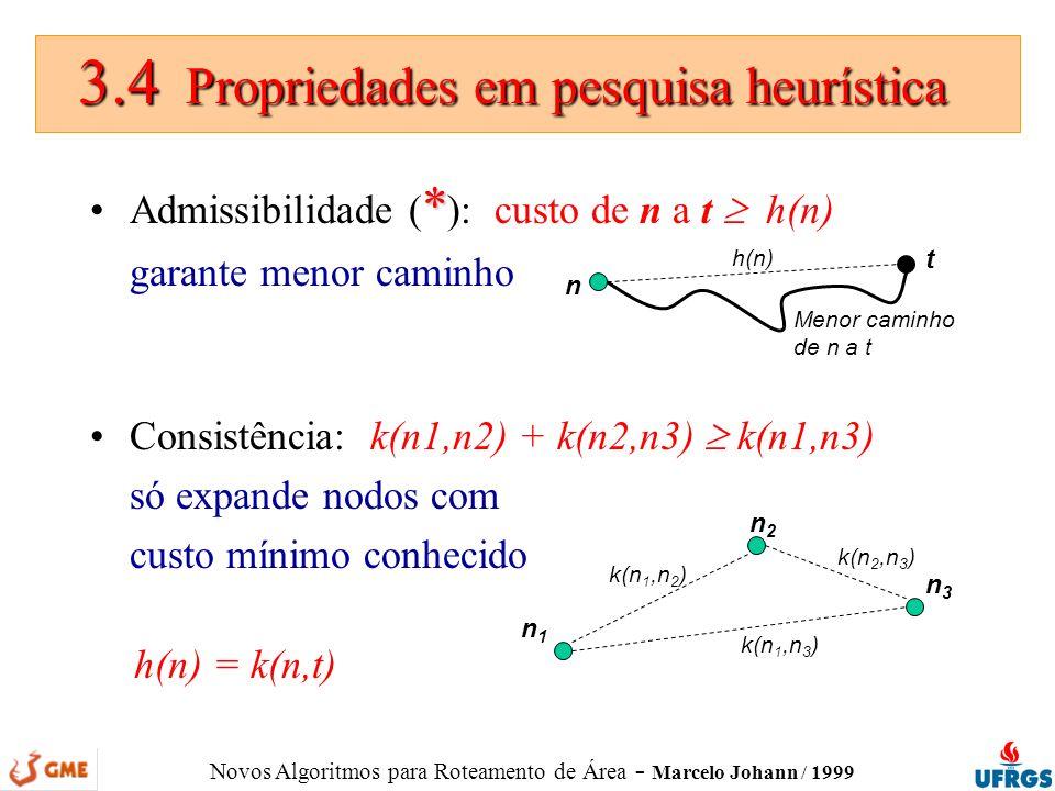 Novos Algoritmos para Roteamento de Área - Marcelo Johann / 1999 3.4 Propriedades em pesquisa heurística 3.4 Propriedades em pesquisa heurística *Admi