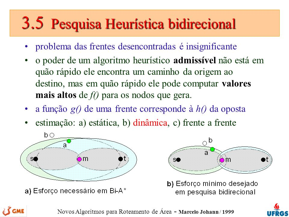 Novos Algoritmos para Roteamento de Área - Marcelo Johann / 1999 3.5 Pesquisa Heurística bidirecional 3.5 Pesquisa Heurística bidirecional problema da