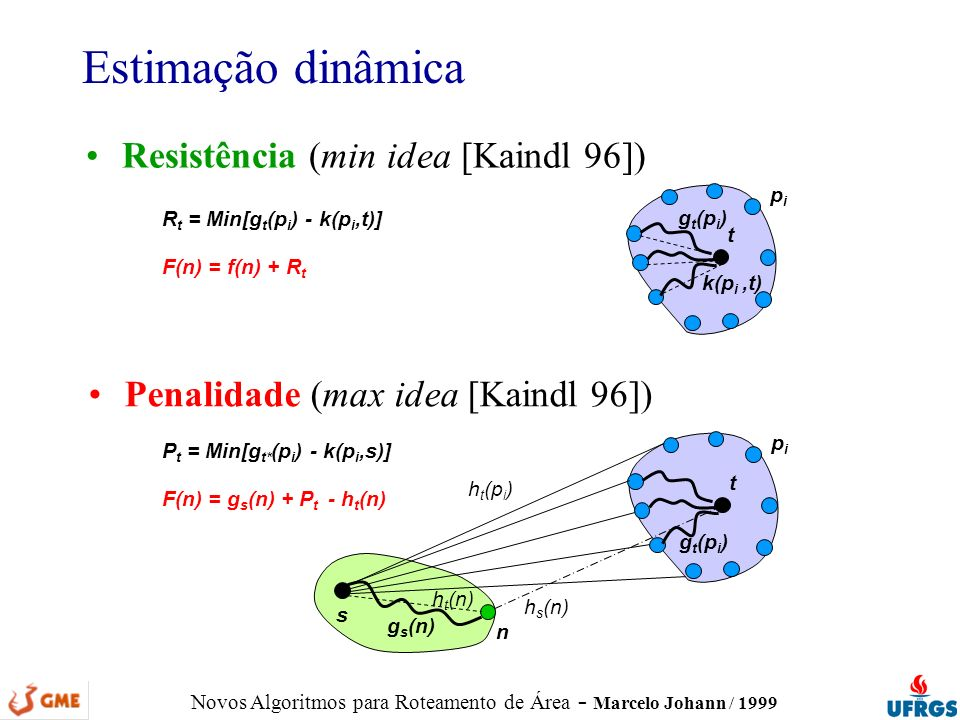 Novos Algoritmos para Roteamento de Área - Marcelo Johann / 1999 Resistência (min idea [Kaindl 96]) Penalidade (max idea [Kaindl 96]) g s (n) g t (p i