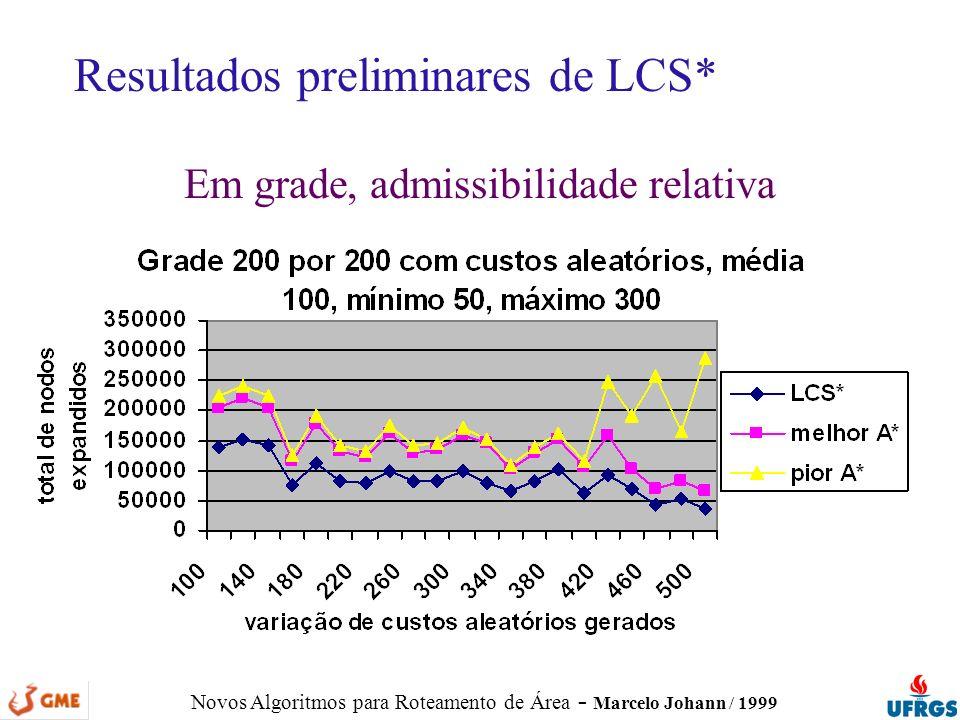 Novos Algoritmos para Roteamento de Área - Marcelo Johann / 1999 Resultados preliminares de LCS* Em grade, admissibilidade relativa