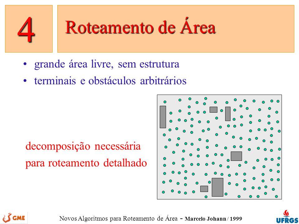 Novos Algoritmos para Roteamento de Área - Marcelo Johann / 1999 grande área livre, sem estrutura terminais e obstáculos arbitrários Roteamento de Áre
