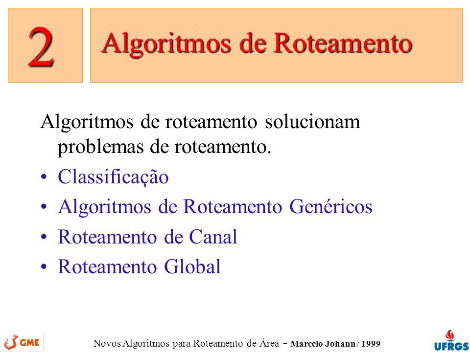 Novos Algoritmos para Roteamento de Área - Marcelo Johann / 1999 Roteamento detalhado Roteamento global Roteamento especializado 2.1 Classificação 2.1 Classificação Classificação de roteamento por objetivos: