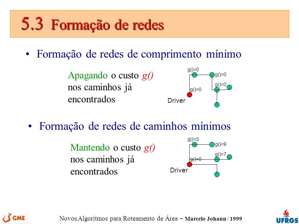 Novos Algoritmos para Roteamento de Área - Marcelo Johann / 1999 5.3 Formação de redes 5.3 Formação de redes Formação de redes de comprimento mínimo F
