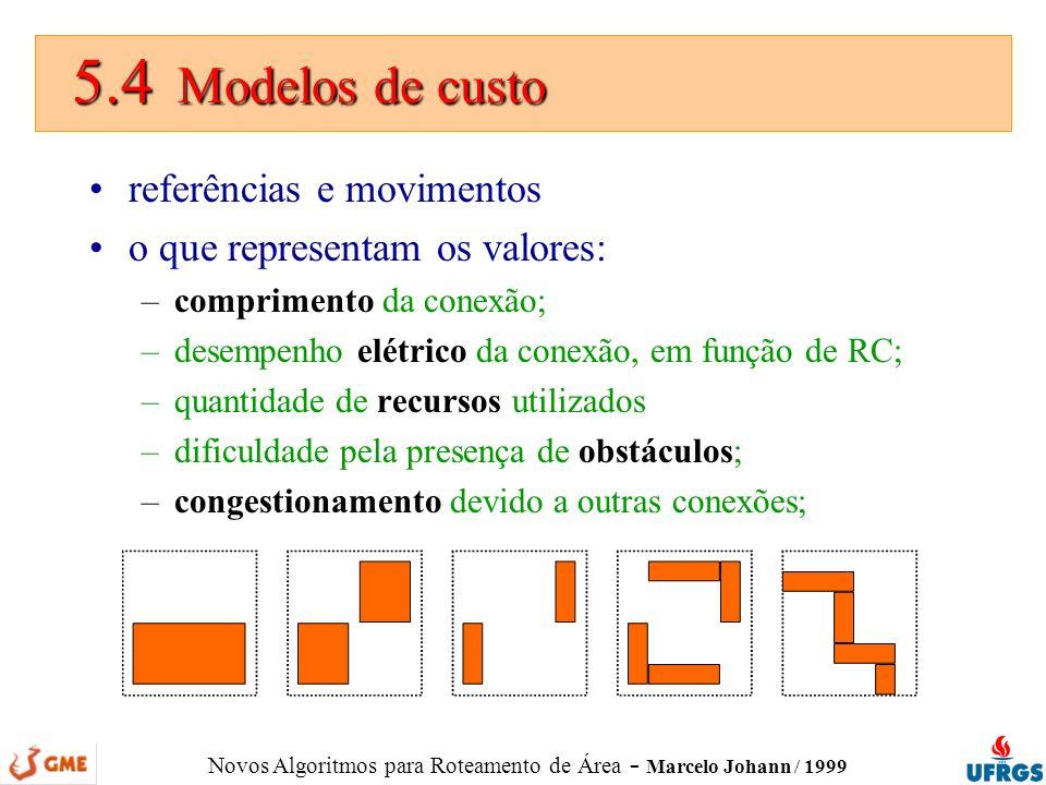 Novos Algoritmos para Roteamento de Área - Marcelo Johann / 1999 5.4 Modelos de custo 5.4 Modelos de custo referências e movimentos o que representam