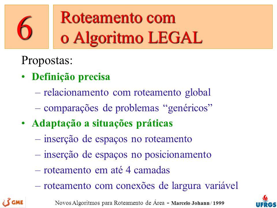 Novos Algoritmos para Roteamento de Área - Marcelo Johann / 1999 Propostas: Definição precisa –relacionamento com roteamento global –comparações de pr