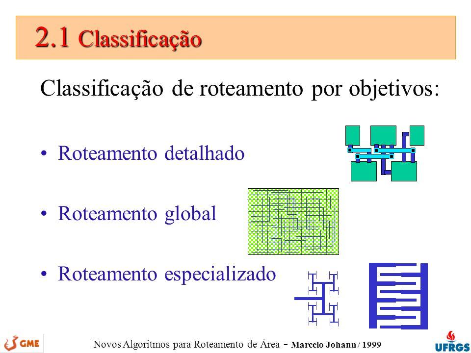 Novos Algoritmos para Roteamento de Área - Marcelo Johann / 1999 Pesquisa por perímetro Dois processos de pesquisa seguidos o primeiro BFS e o segundo A* ou IDA*, geralmente g s (n) g t (p i ) k(n,p i ) s n t pi pi Primeira pesquisa, até um perímetro determinado Segunda pesquisa, com estimativas frente-a-frente Demonstra potencial dos heurísticos bidirecionais