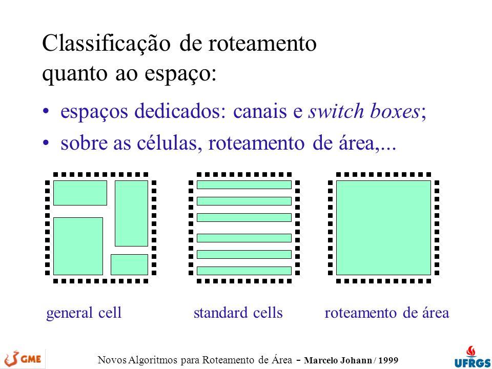 Novos Algoritmos para Roteamento de Área - Marcelo Johann / 1999 3.4 Propriedades em pesquisa heurística 3.4 Propriedades em pesquisa heurística *Admissibilidade ( * ): custo de n a t h(n) garante menor caminho Consistência: k(n1,n2) + k(n2,n3) k(n1,n3) só expande nodos com custo mínimo conhecido n1n1 n2n2 n3n3 k(n 1,n 2 ) k(n 2,n 3 ) k(n 1,n 3 ) t n h(n) Menor caminho de n a t h(n) = k(n,t)