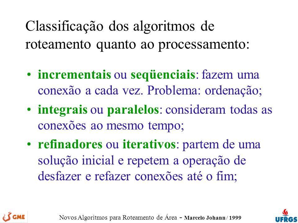 Novos Algoritmos para Roteamento de Área - Marcelo Johann / 1999 incrementais ou seqüenciais: fazem uma conexão a cada vez. Problema: ordenação; integ