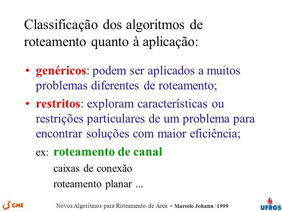 Novos Algoritmos para Roteamento de Área - Marcelo Johann / 1999 Baseados em pesquisa de caminhos: maze-routers [Lee 61], derivados de BFS; Baseados em geometria: line-probe e line-expansion; Algoritmo Hierárquico: baseado em particionamento; 2.2 Algoritmos de Roteamento Genéricos 2.2 Algoritmos de Roteamento Genéricos