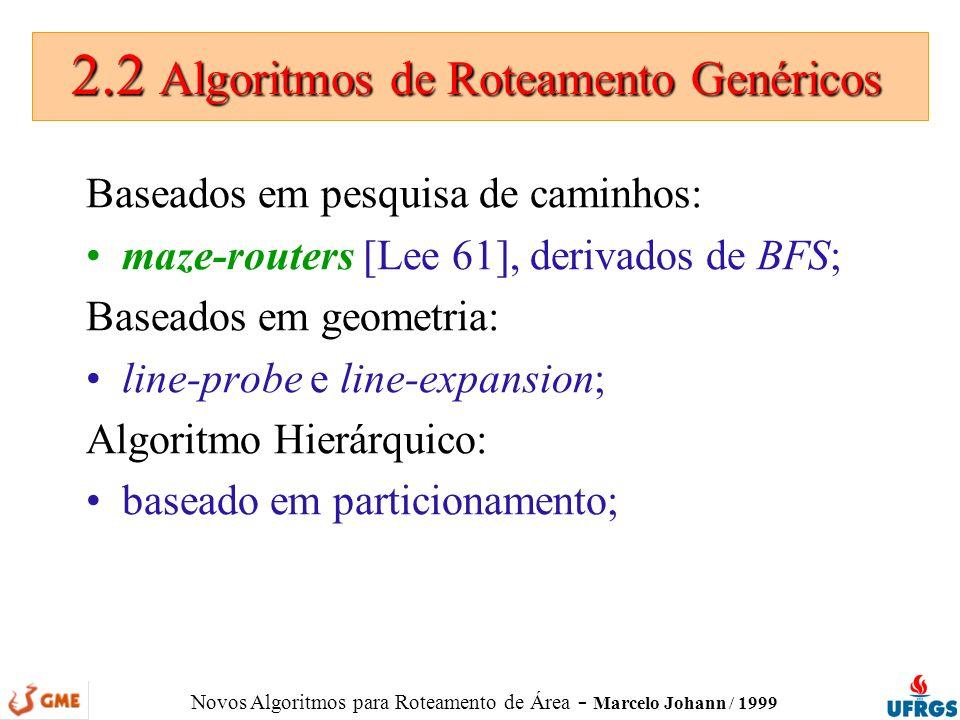 Novos Algoritmos para Roteamento de Área - Marcelo Johann / 1999 Resistência (min idea [Kaindl 96]) Penalidade (max idea [Kaindl 96]) g s (n) g t (p i ) s n t pi pi h t (n) h s (n) h t (p i ) g t (p i ) t pi pi k(p i,t) R t = Min[g t (p i ) - k(p i,t)] P t = Min[g t* (p i ) - k(p i,s)] Estimação dinâmica F(n) = f(n) + R t F(n) = g s (n) + P t - h t (n)