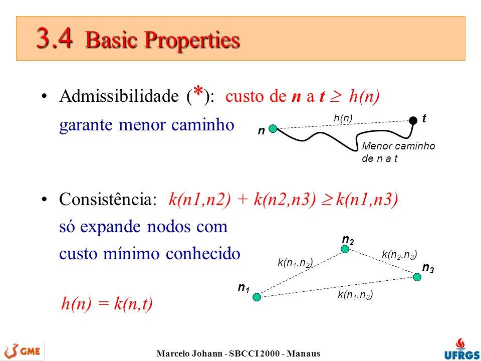 Marcelo Johann - SBCCI 2000 - Manaus 3.4 Basic Properties 3.4 Basic Properties *Admissibilidade ( * ): custo de n a t h(n) garante menor caminho Consistência: k(n1,n2) + k(n2,n3) k(n1,n3) só expande nodos com custo mínimo conhecido n1n1 n2n2 n3n3 k(n 1,n 2 ) k(n 2,n 3 ) k(n 1,n 3 ) t n h(n) Menor caminho de n a t h(n) = k(n,t)