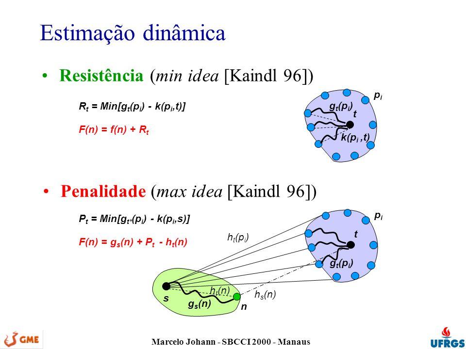 Marcelo Johann - SBCCI 2000 - Manaus Resistência (min idea [Kaindl 96]) Penalidade (max idea [Kaindl 96]) g s (n) g t (p i ) s n t pi pi h t (n) h s (n) h t (p i ) g t (p i ) t pi pi k(p i,t) R t = Min[g t (p i ) - k(p i,t)] P t = Min[g t* (p i ) - k(p i,s)] Estimação dinâmica F(n) = f(n) + R t F(n) = g s (n) + P t - h t (n)